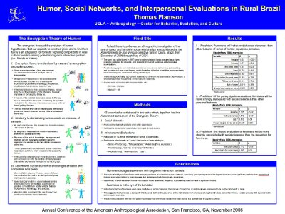 Humor, Social Network